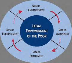 Towards Legal Empowerment  Evaluating the Integration of Customary and Formal Law Land Dispute Mechanisms