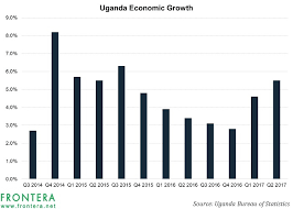 Achieving Uganda's Development Ambition  The Economic Impact of Green Growth  An Agenda for Action