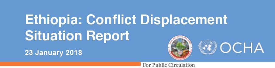 Ethiopia  Conflict Displacement Situation Report