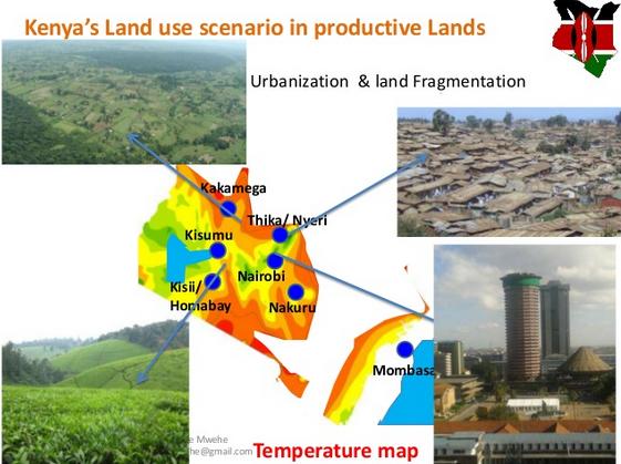 Kenya Land use planning